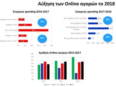 Dapanh online agoron