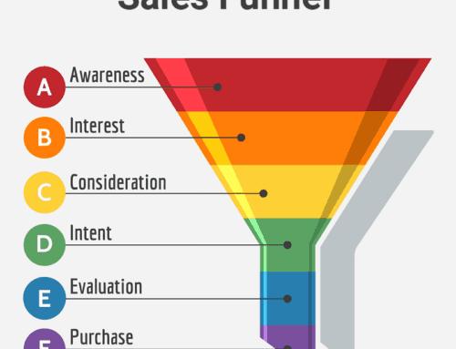 Sales Funnel – Αγωγός Πωλήσεων
